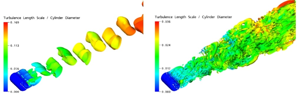 Turbulence Part 5 – Overview of Scale-Resolving Simulations (SRS