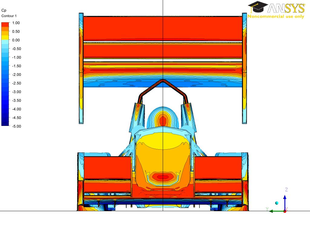 Plot of Pressure Coefficient on Monash Formula SAE Racecar.