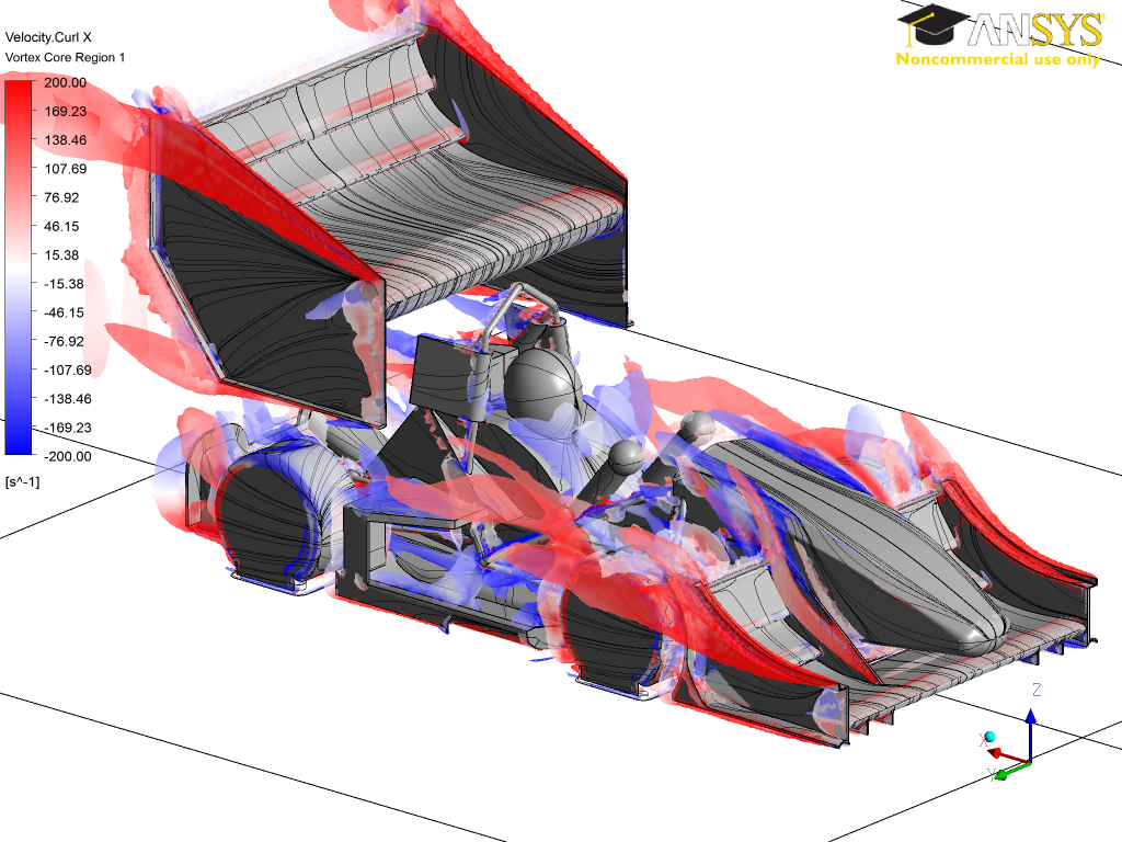 Streamwise Vorticity sheets on Monash Formula SAE Racecar.