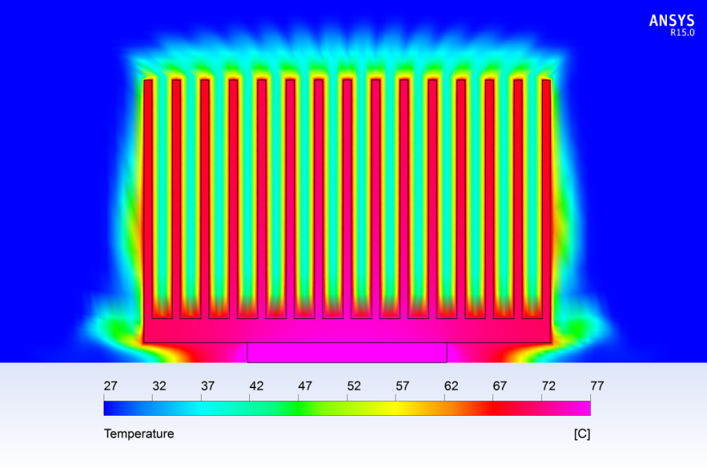 This image shows a cross-section through the stream-normal plane of a finned heat exchanger. Heat is input to the system at the bottom boundary condition and is carried through the structure and out into the surrounding air.