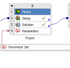 How can I drive Fluent UDF Parameters directly from ANSYS Workbench?