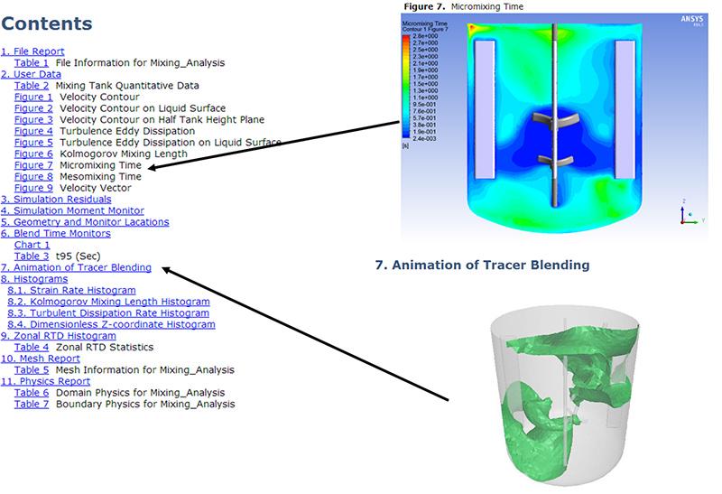 Computational Fluid Dynamics (CFD) Blog - LEAP Australia & New Zealand | Using CFD to enhance ...