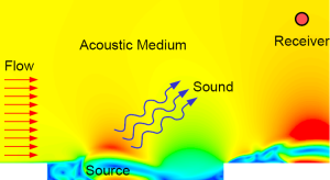acoustics-intro2