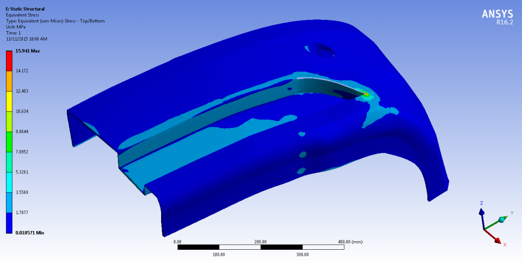 ANSYS Polyflow bumper simulation
