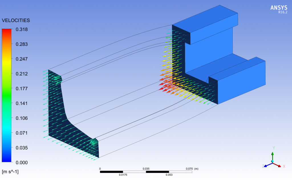 ANSYS Polyflow Extrusion of velocity vectors