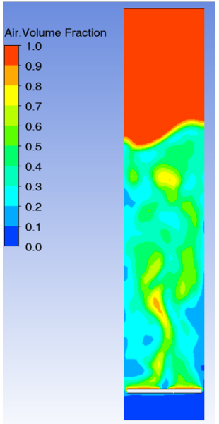 ANSYS air volume fraction plot