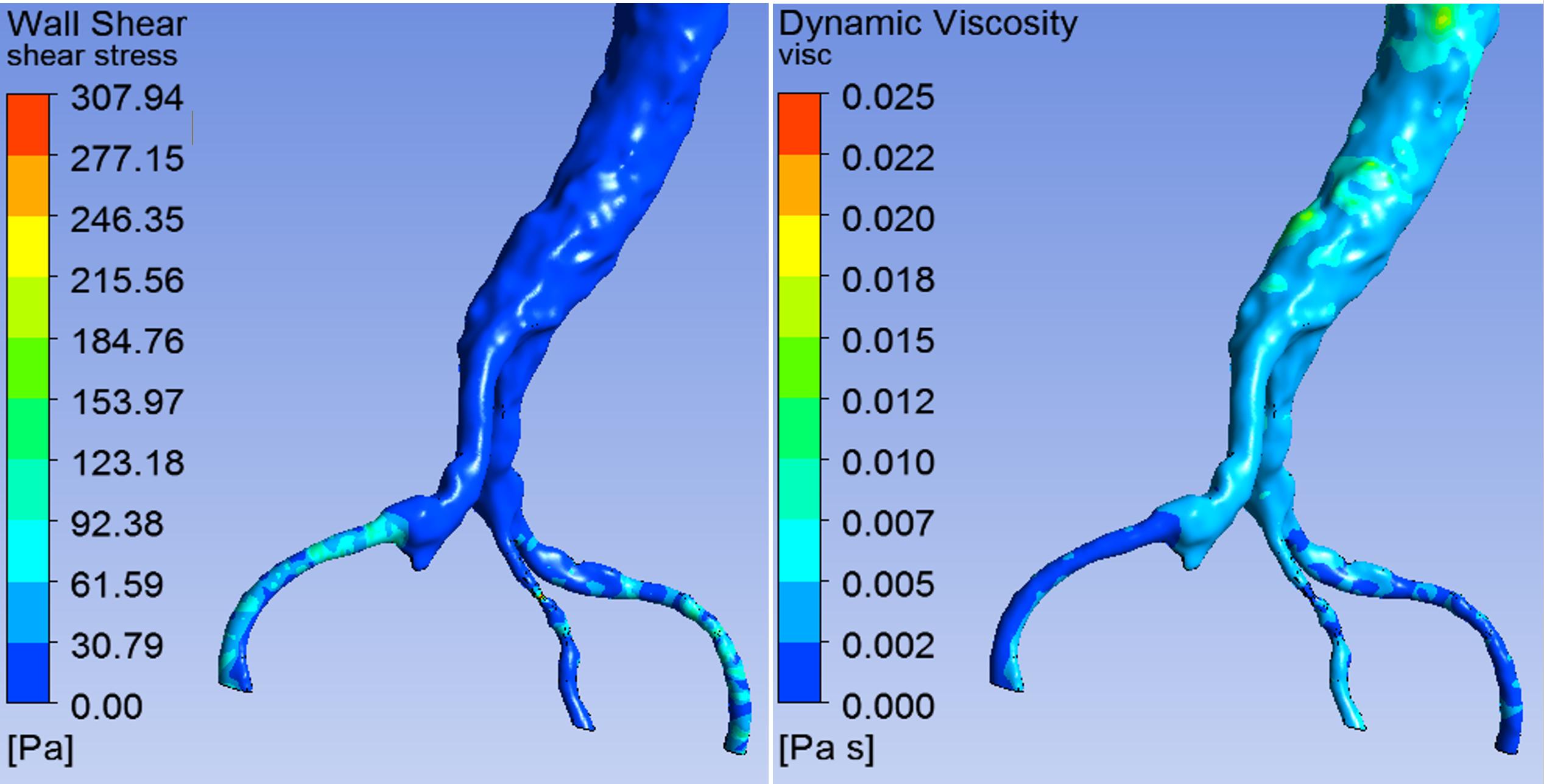 Tips on modelling non-Newtonian fluid viscosity