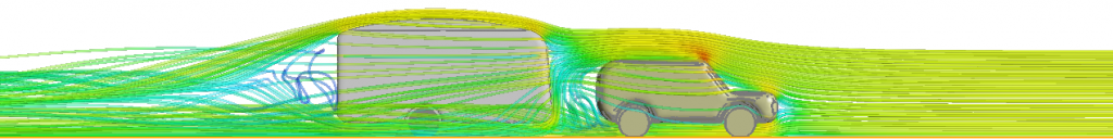 Initial CFD flow results of Jeep and Caravan of different heights