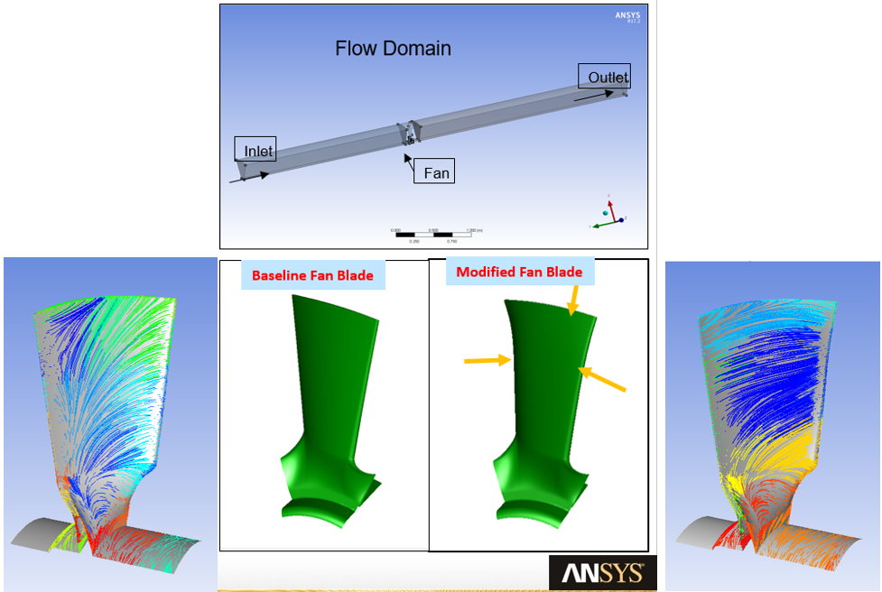 Using ANSYS Fluent Adjoint Solver to maximise fan efficiency of a fan using Adjoint Solver
