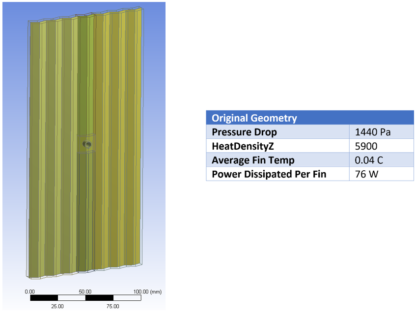 ANSYS optiSLang - Original Geometry and Performance Data