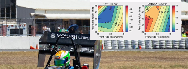 Guest Blog by MMS: Aero Mapping for Formula-SAE using CFD